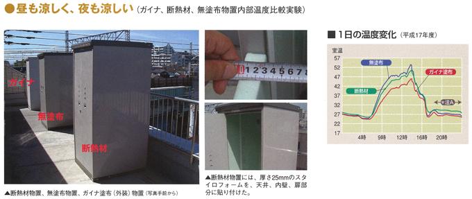 nisshin_gaina_5.jpg